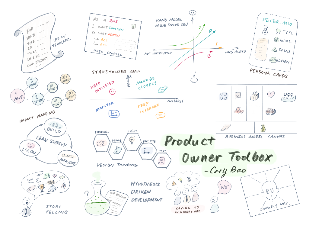 Product Owner 工具箱